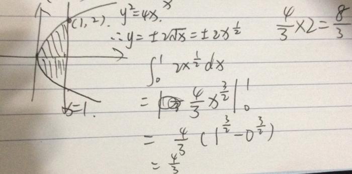 分析:由题设条件,需要先求出抛物线y
