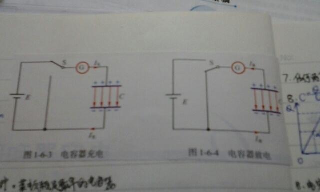 电容器的充电和放电_电容器充电放电原理