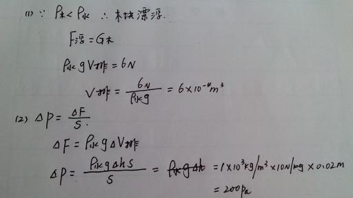如图所示 圆柱形木块重为6n