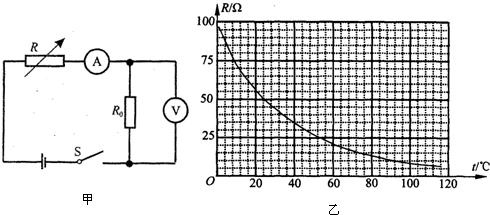 如图甲是利用热敏电阻来测量温度的原理图.
