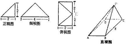 已知四棱锥p-abcd,其三视图和直视图如图,求该四棱锥体积图片