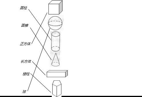 把下列几何图形与对应的名称用线连起来.圆柱圆锥正方体长方体棱柱球图片