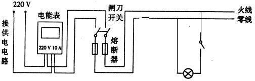 小明家在装修房子时,想新增加一个电源插座和一盏