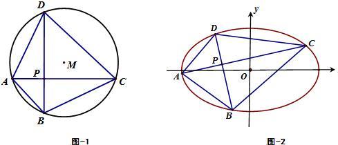 半径为6的圆内接