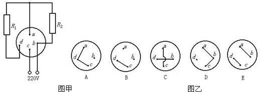 如图是研究电磁感应的实验装置,只有当闭合电路的一部分导体在磁场中