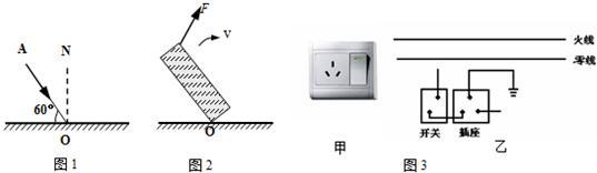 如图3(乙)是插座背面的电路接线图,请将其连接完整,使开关能控制插座.