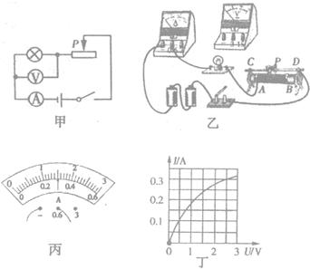 """在""""测量小灯泡电功率""""的实验中,需要的有:额定电压为2."""