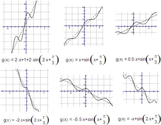 周期函数的定义域_周期函数的 ...