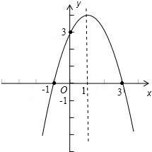 求二次函数解析式_已知二次函数的图象与y轴的交点坐标为0a与