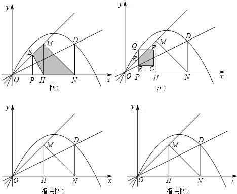 如图1,在平面直角坐标系中,等腰直角三角形omn的斜边on在x轴上,顶点m