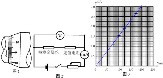 """某同学做""""测量金属丝电阻率""""的实验:(1)首先"""