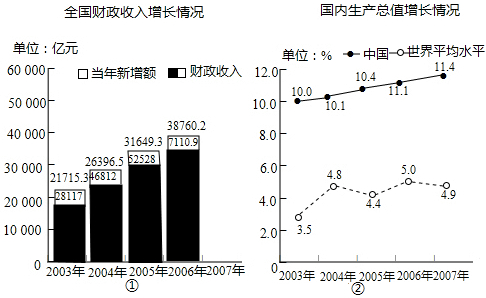 GDP算式_生产法gdp的计算公式,就是从国民经济各个部门在核算期内生产的总产出价值中,扣除生产过程中投入的中间产品价值