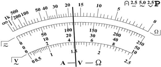 多用电表测某表电阻阻值