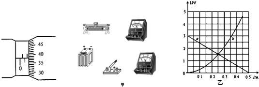 下图是一种过山车的简易模型,它由水平轨道和在竖直平面内的两个圆形