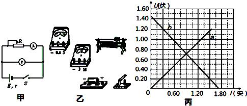 """在""""测电池的电动势和内阻""""的实验中,可用以下给定的器材和一些导线来"""