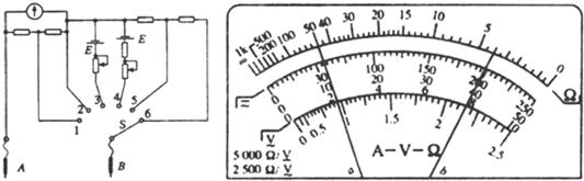 ①如图是一个多用电表的内部电路图