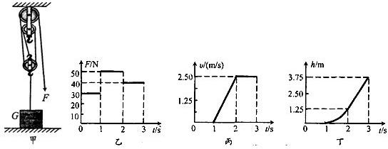 如图所示是测量小灯泡电阻和电功率的实验电路图,当滑动变阻器的滑片