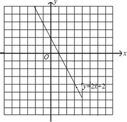 已知一次函数y 2x 2, 1 在所给的平面直角坐标系中画出它的图象 2 根据图象回答问题 ①图象与x轴的交点坐标是 ,与y轴的交点坐标是 ②当x 时,y 0