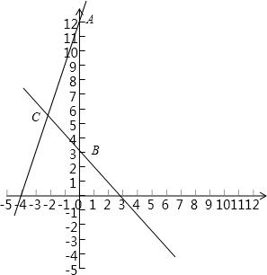 两个一次函数y 3x 12,y 3 frac 3 2 x的图象与y轴所围成的三角形面积是