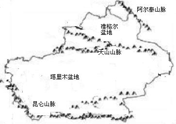昆仑山脉地图位置