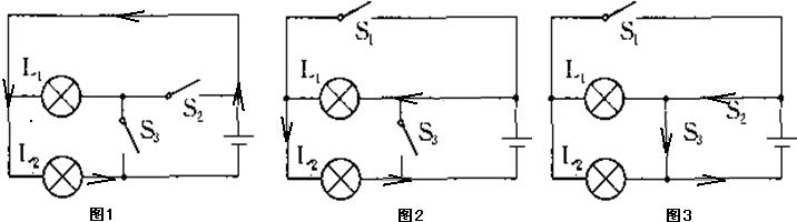 形成电源短路,这种电路是绝对不允许的