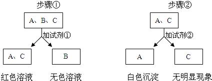 2011-2012化学江西省抚州市金溪一中九初中(刚学年学年级怎么学图片