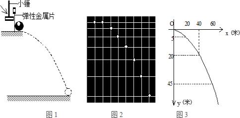 物理实验过程 如图1,用小锤以初始速度V