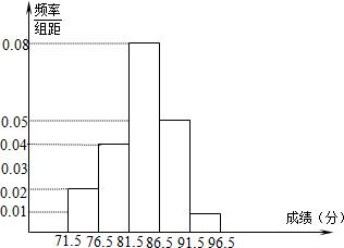 初中数学试题解答更新点评2012年6月15日分析寺时张李初中寿县乡图片