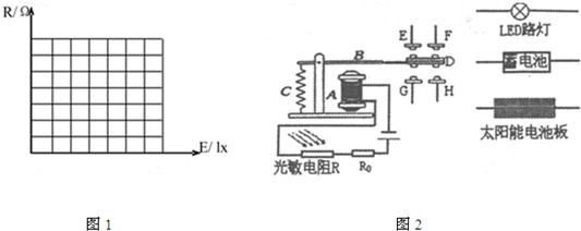 led路灯供电的自动控制电路的原理示意图(白天利用太阳能电池板给蓄