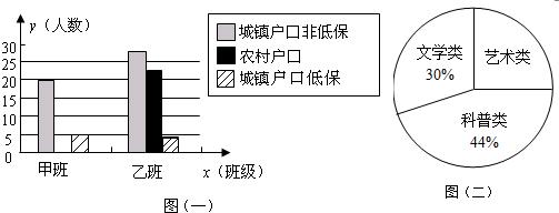 电路 电路图 电子 户型 户型图 平面图 设计 素材 原理图 503_192