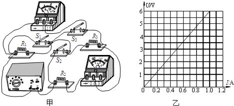 如图1所示电阻箱两接线柱间的电阻值是