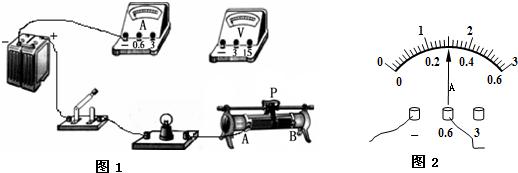 电流表或电压表符号,使之成为一个完整的正确电路
