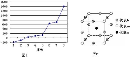 电路 电路图 电子 原理图 452_200
