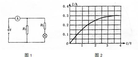 半偏法测电压表内阻实验电路图