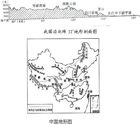 读我国沿北纬32°地形剖面图和中国地形图,完成以下要求