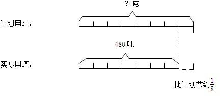 把一个直径是5厘米的圆分成两个相等的半圆,这两个半圆的周长和是(  )