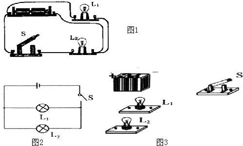 (1)根据如图1所示实物图画出电路图