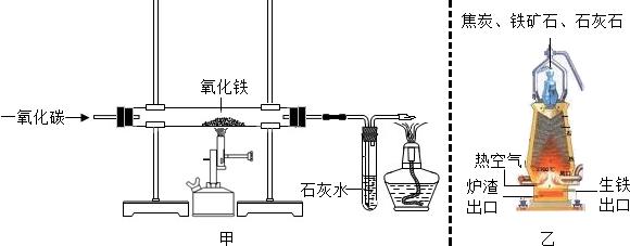 铁反应装置的示意图