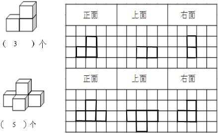 中小正方体的个数