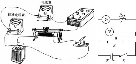 滑动变阻选择分压接法