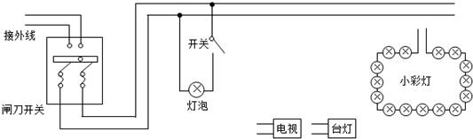 某家庭电路简化如图所示,请把台灯,电视,小彩灯接入电路中.