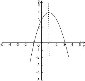 求二次函数解析式_二次函数的综合应用二次函数的综合应用图片
