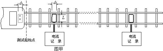 2 法拉第电磁感应定律 - 导体线