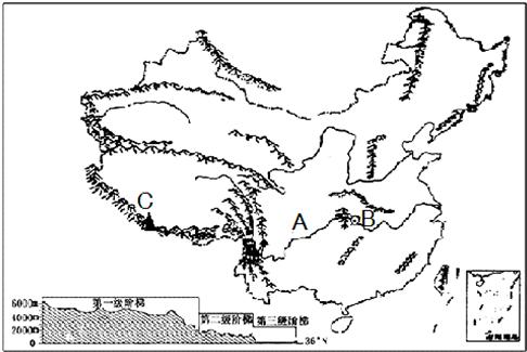 关于塔里木盆地的叙述