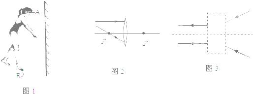 r 2为音量控制电阻,r 2的最大电阻为750Ω,r 3为扬声器的等效电阻