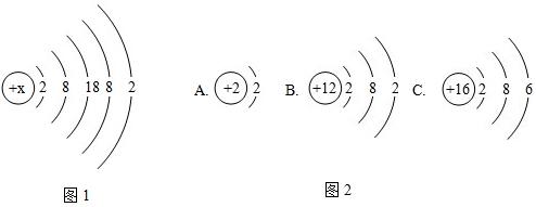 已知锶元素的符号为sr,锶的原子结构示意图如图1所示.