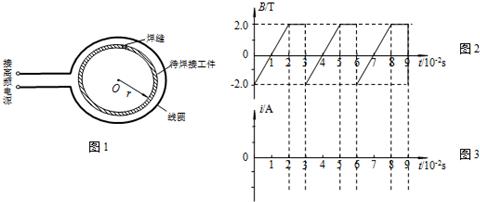 然后在线圈中通以高频变化电流,线圈产生垂直于工件所在平面的匀强