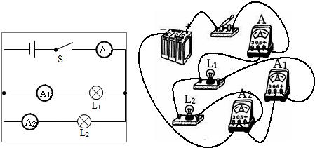科学探究:并联电路各处的电流有什么关系