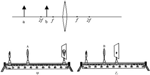 将额定电压相同的两个灯泡l 1,l 2串联后接入电路中,如图所示.