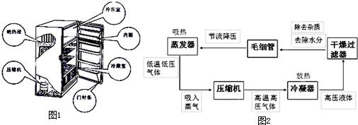 (4)其它功能完全相同的无霜强冷式电冰箱比
